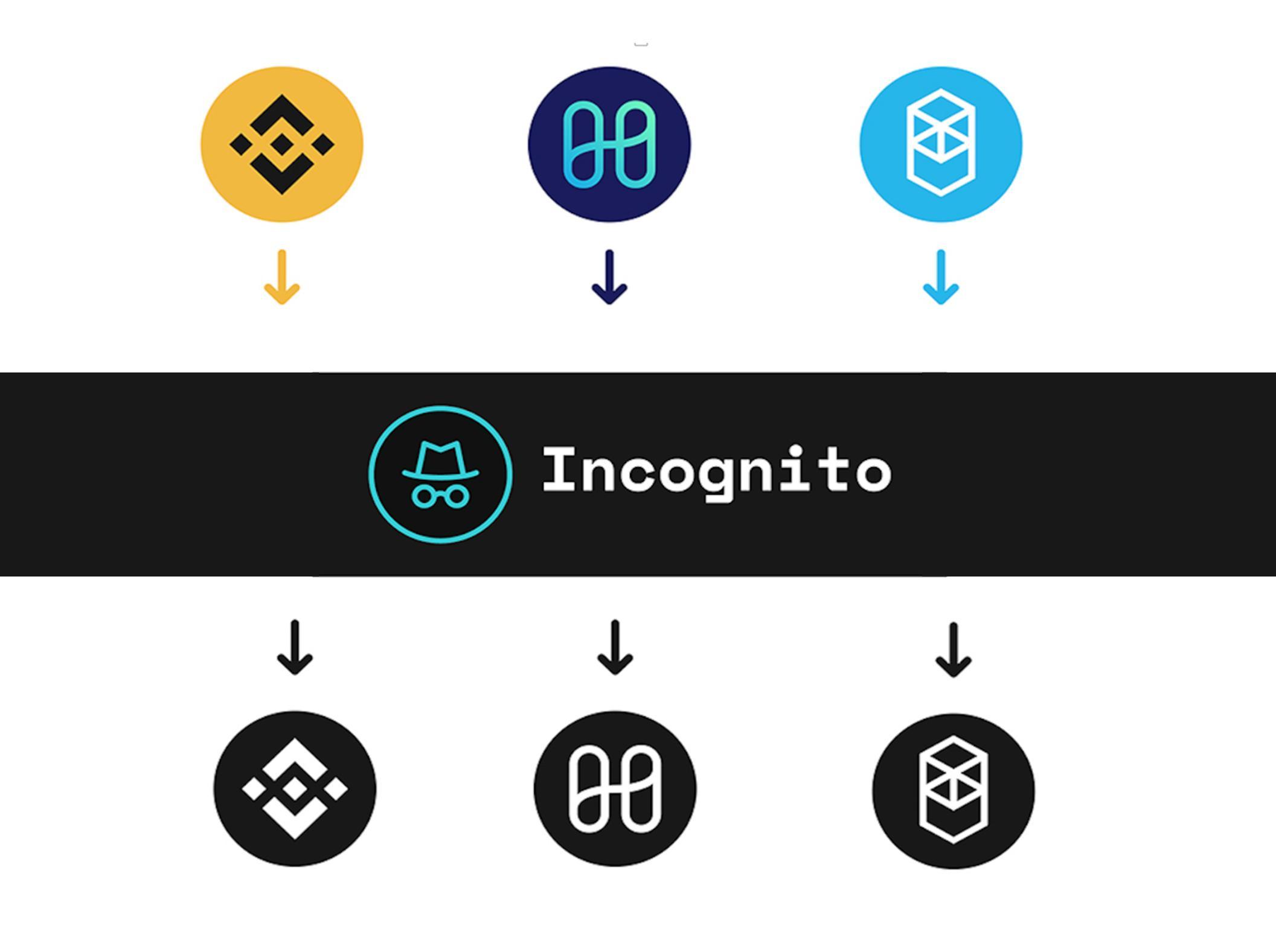 Go%Incognito